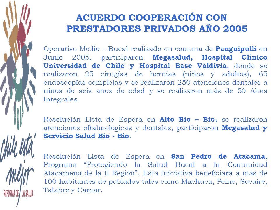 Operativo Medio – Bucal realizado en comuna de Panguipulli en Junio 2005, participaron Megasalud, Hospital Clínico Universidad de Chile y Hospital Base Valdivia, donde se realizaron 25 cirugías de hernias (niños y adultos), 65 endoscopías complejas y se realizaron 250 atenciones dentales a niños de seis años de edad y se realizaron más de 50 Altas Integrales.