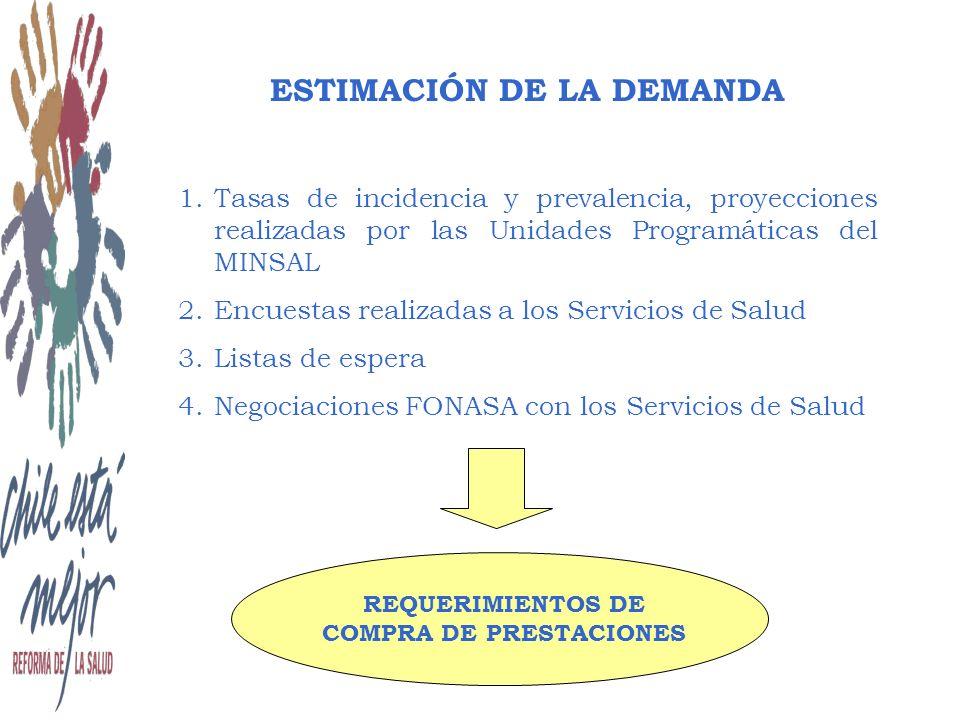 MECANISMOS DE COMPRA Compra Directa de FONASA a Prestadores Públicos a través de la celebración de contratos.