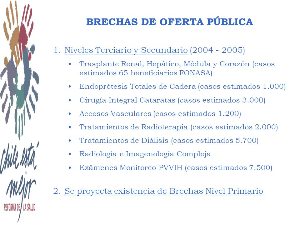 BRECHAS DE OFERTA PÚBLICA 1.Niveles Terciario y Secundario (2004 - 2005) Trasplante Renal, Hepático, Médula y Corazón (casos estimados 65 beneficiarios FONASA) Endoprótesis Totales de Cadera (casos estimados 1.000) Cirugía Integral Cataratas (casos estimados 3.000) Accesos Vasculares (casos estimados 1.200) Tratamientos de Radioterapia (casos estimados 2.000) Tratamientos de Diálisis (casos estimados 5.700) Radiología e Imagenología Compleja Exámenes Monitoreo PVVIH (casos estimados 7.500) 2.Se proyecta existencia de Brechas Nivel Primario