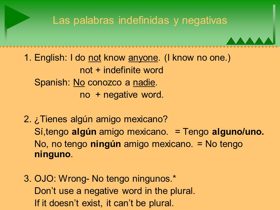 Las palabras indefinidas y negativas 1. English: I do not know anyone.