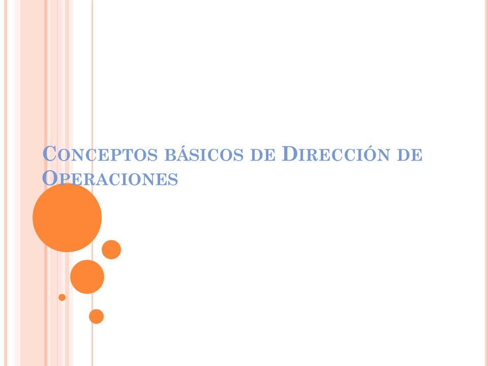 C ONCEPTOS BÁSICOS DE D IRECCIÓN DE O PERACIONES