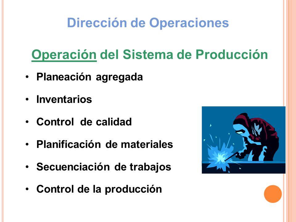 Dirección de Operaciones Operación del Sistema de Producción Planeación agregada Inventarios Control de calidad Planificación de materiales Secuenciac