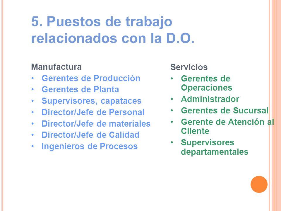 5. Puestos de trabajo relacionados con la D.O. Manufactura Gerentes de Producción Gerentes de Planta Supervisores, capataces Director/Jefe de Personal