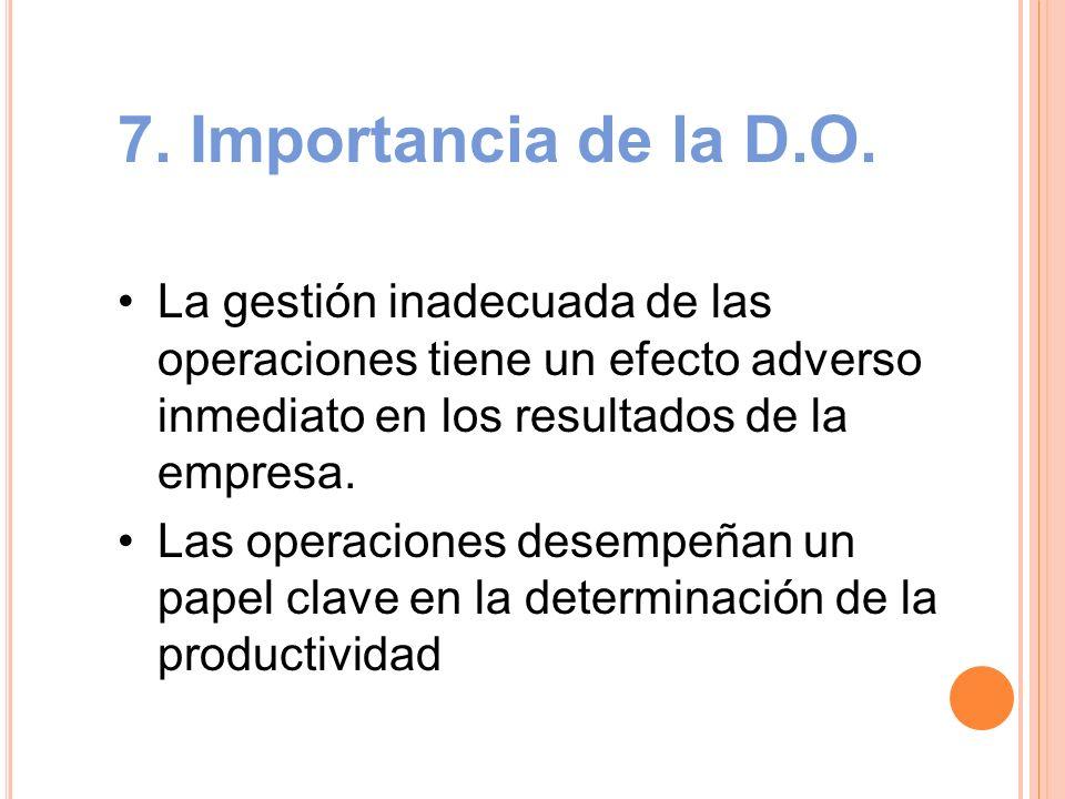 7. Importancia de la D.O. La gestión inadecuada de las operaciones tiene un efecto adverso inmediato en los resultados de la empresa. Las operaciones