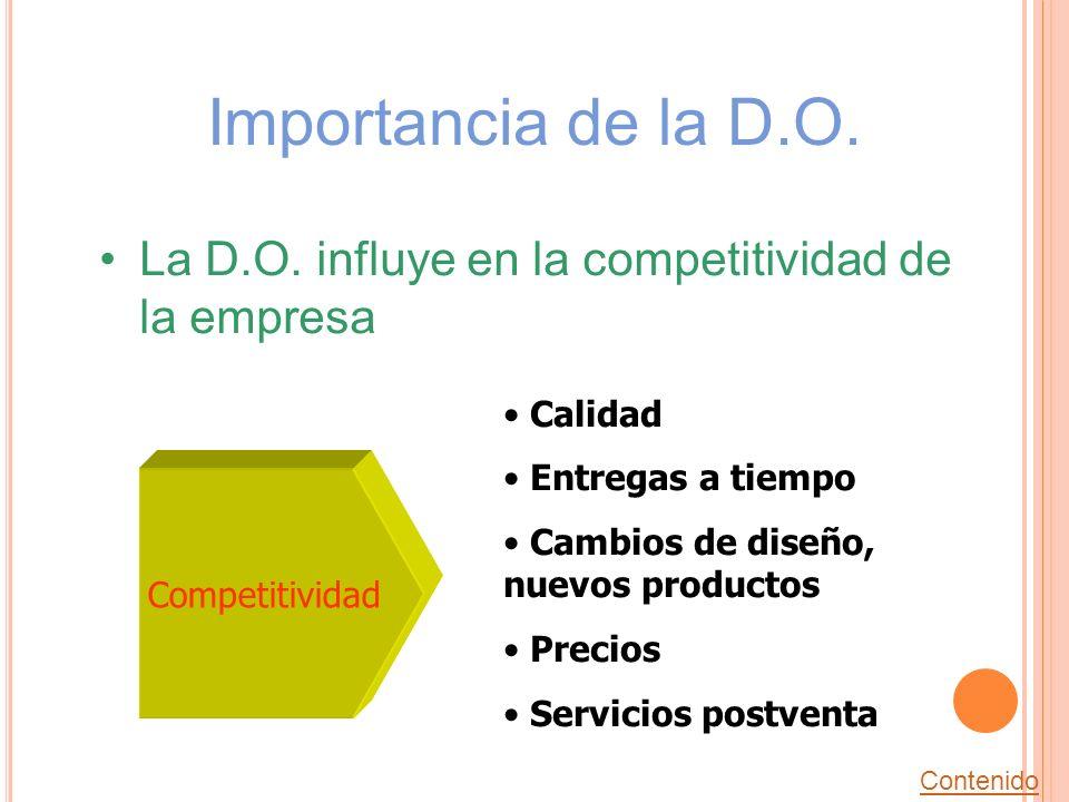 Importancia de la D.O. La D.O. influye en la competitividad de la empresa Competitividad Calidad Entregas a tiempo Cambios de diseño, nuevos productos
