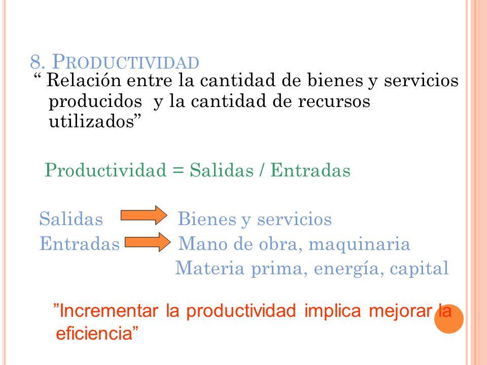 8. P RODUCTIVIDAD Relación entre la cantidad de bienes y servicios producidos y la cantidad de recursos utilizados Productividad = Salidas / Entradas