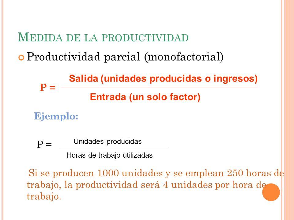 M EDIDA DE LA PRODUCTIVIDAD Productividad parcial (monofactorial) P = Ejemplo: P = Si se producen 1000 unidades y se emplean 250 horas de trabajo, la