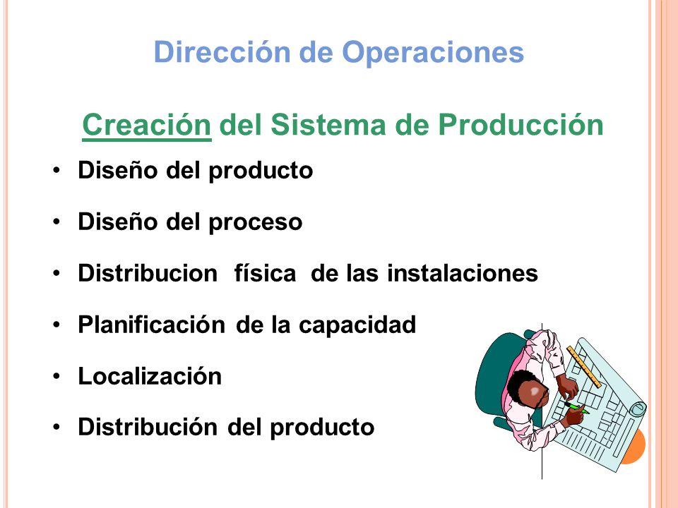 Dirección de Operaciones Creación del Sistema de Producción Diseño del producto Diseño del proceso Distribucion física de las instalaciones Planificac