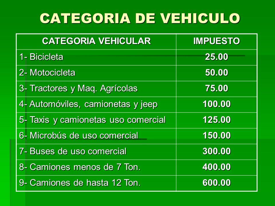 CATEGORIA DE VEHICULO CATEGORIA VEHICULAR IMPUESTO 1- Bicicleta 25.00 2- Motocicleta 50.00 3- Tractores y Maq.