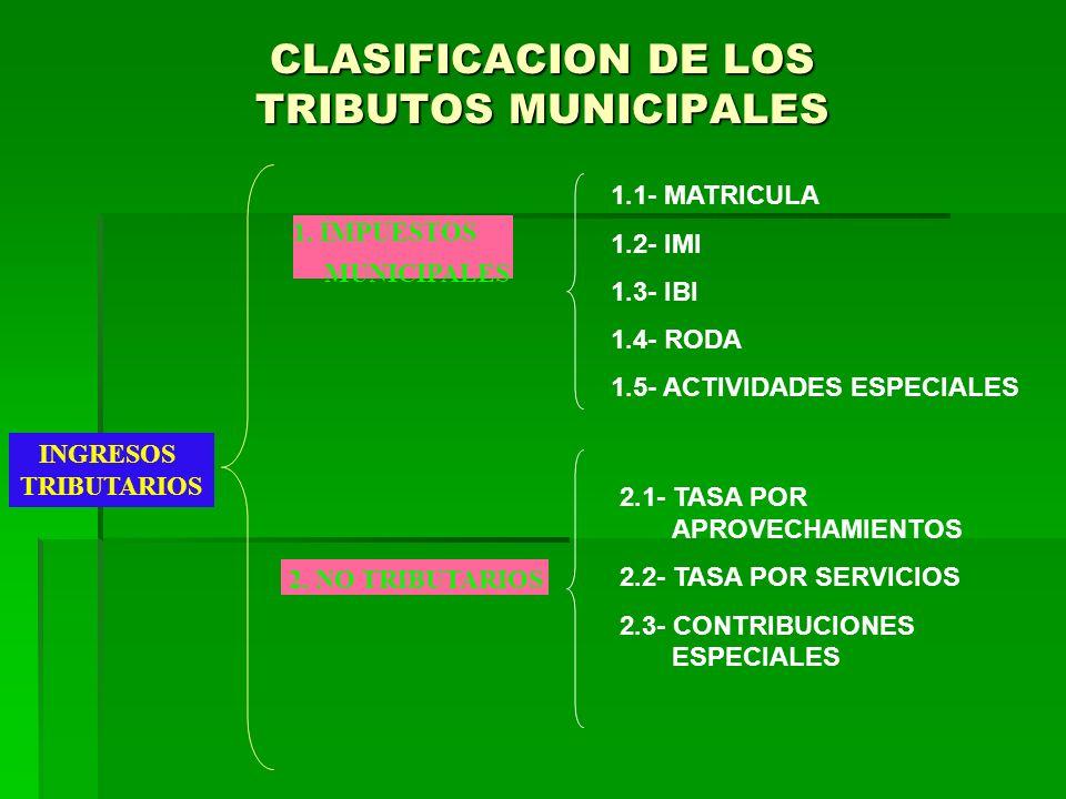 CLASIFICACION DE LOS TRIBUTOS MUNICIPALES INGRESOS TRIBUTARIOS 1.