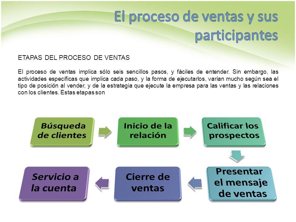 ETAPAS DEL PROCESO DE VENTAS El proceso de ventas implica sólo seis sencillos pasos, y fáciles de entender.