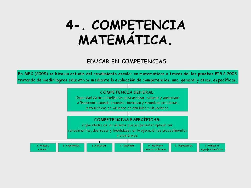 4-. COMPETENCIA MATEMÁTICA.