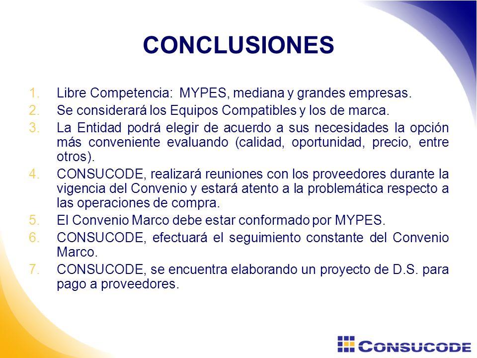 CONCLUSIONES 1.Libre Competencia: MYPES, mediana y grandes empresas.