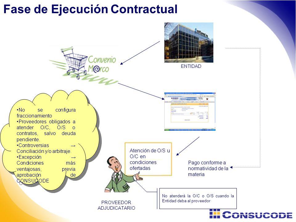 EXPERIENCIAS OTROS PAISES CHILE (Convenio Marco) - Computadoras Nº de Adquisición ID 2239-12-LP-06 otorgado a 19 proveedores (MYPES) provenientes de diversas regiones del país.