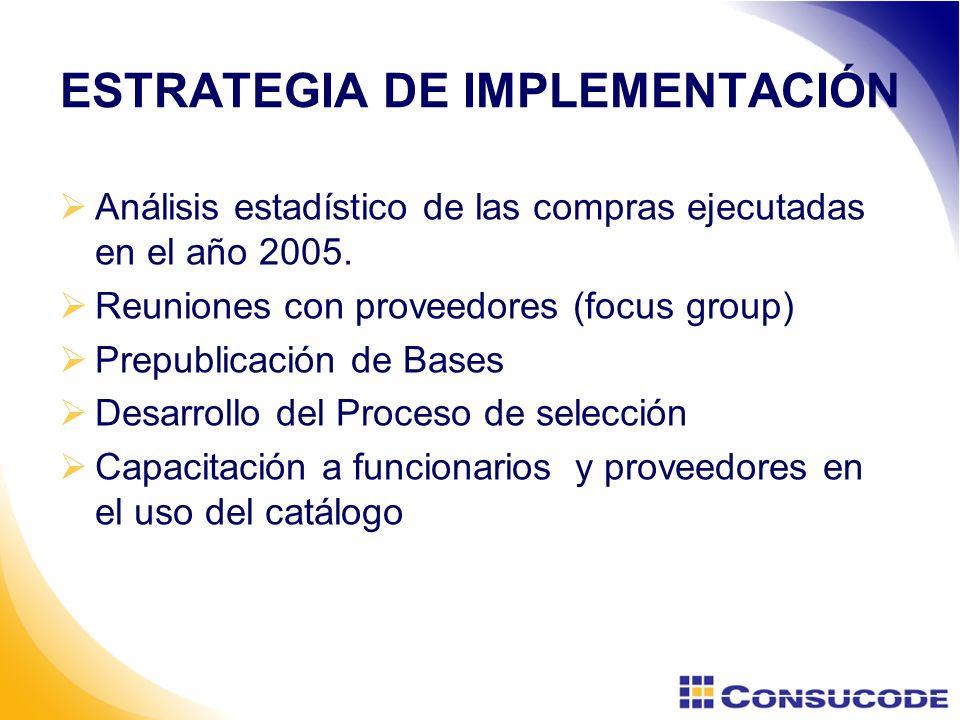 DEMANDA EJECUTADA DE COMPRAS ESTATALES DE EQUIPOS DE COMPUTO 2006 Fuente: SEACE 2005