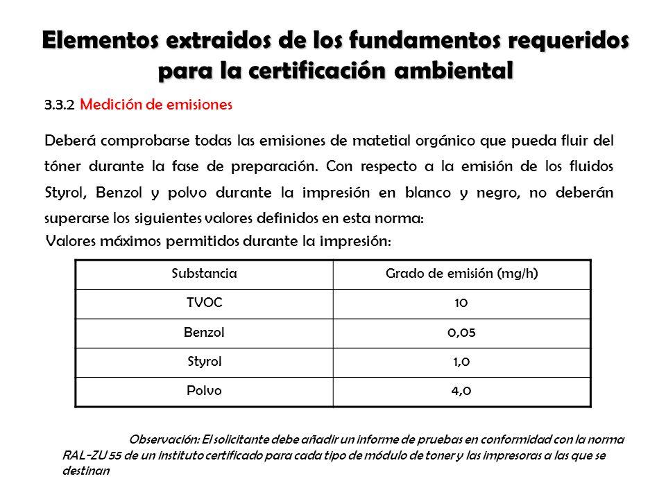 3.3.2 Medición de emisiones Deberá comprobarse todas las emisiones de matetial orgánico que pueda fluir del tóner durante la fase de preparación. Con