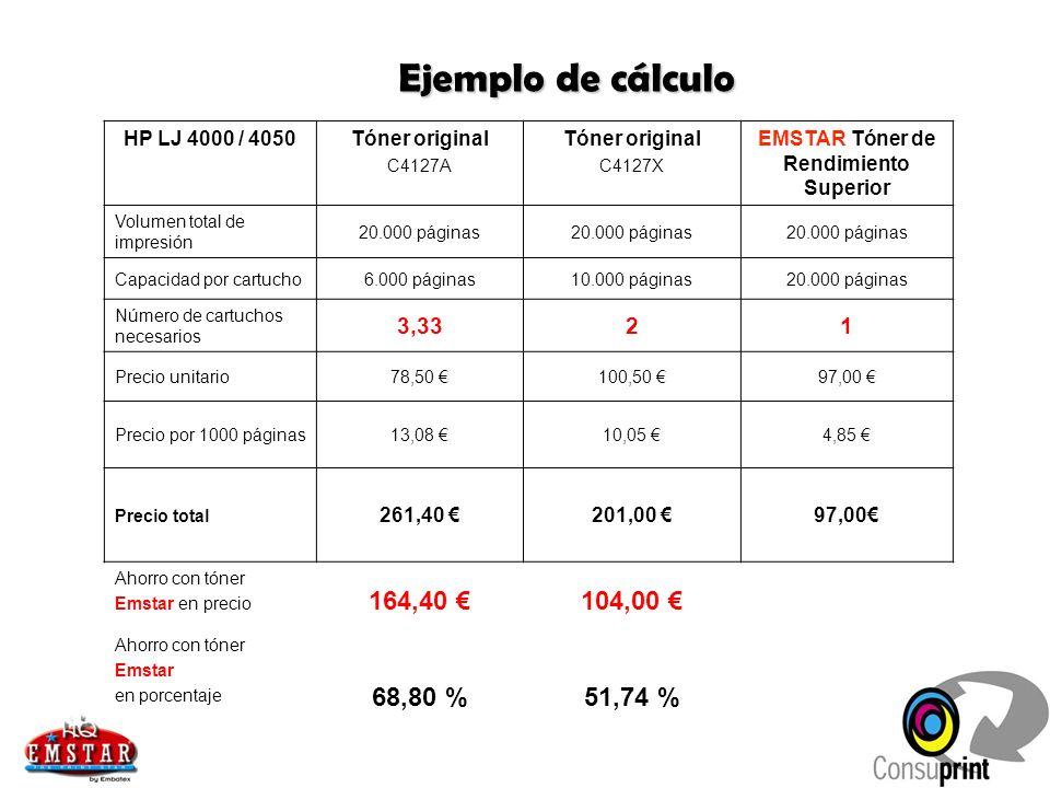 Ejemplo de cálculo HP LJ 4000 / 4050Tóner original C4127A Tóner original C4127X EMSTAR Tóner de Rendimiento Superior Volumen total de impresión 20.000