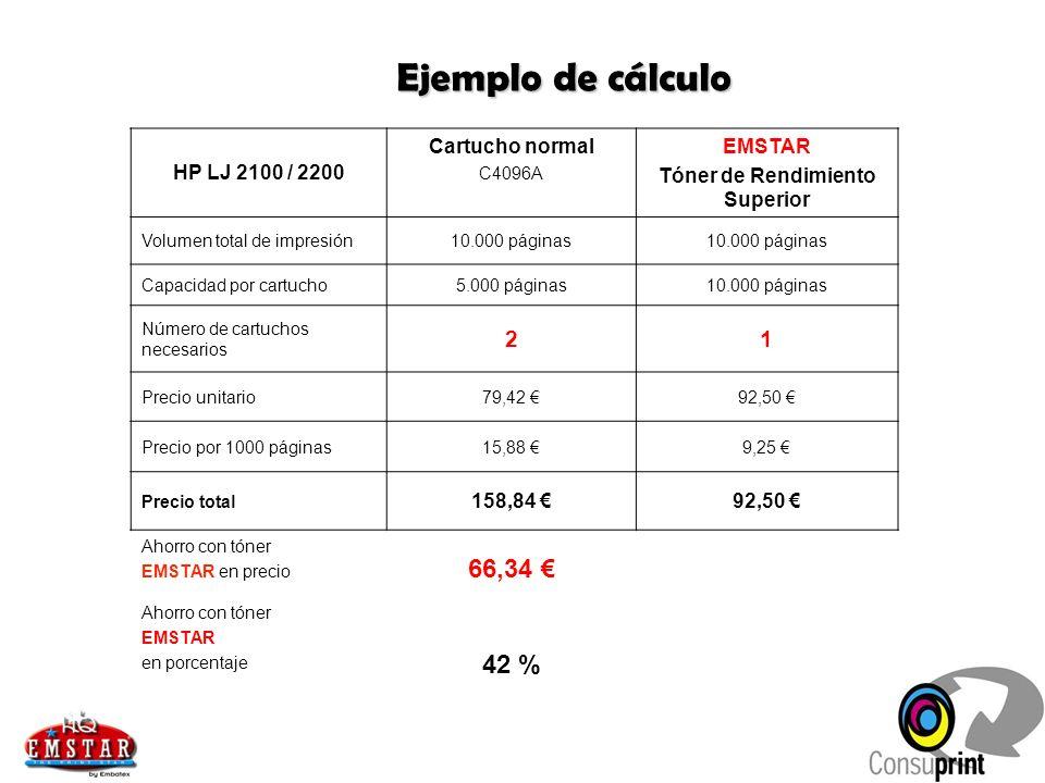 Ejemplo de cálculo HP LJ 2100 / 2200 Cartucho normal C4096A EMSTAR Tóner de Rendimiento Superior Volumen total de impresión10.000 páginas Capacidad po