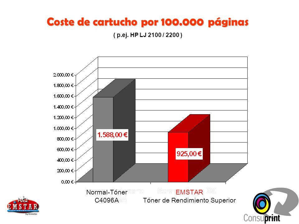 Coste de cartucho por 100.000 páginas ( p.ej. HP LJ 2100 / 2200 ) Normal-Tóner C4096A EMSTAR Tóner de Rendimiento Superior