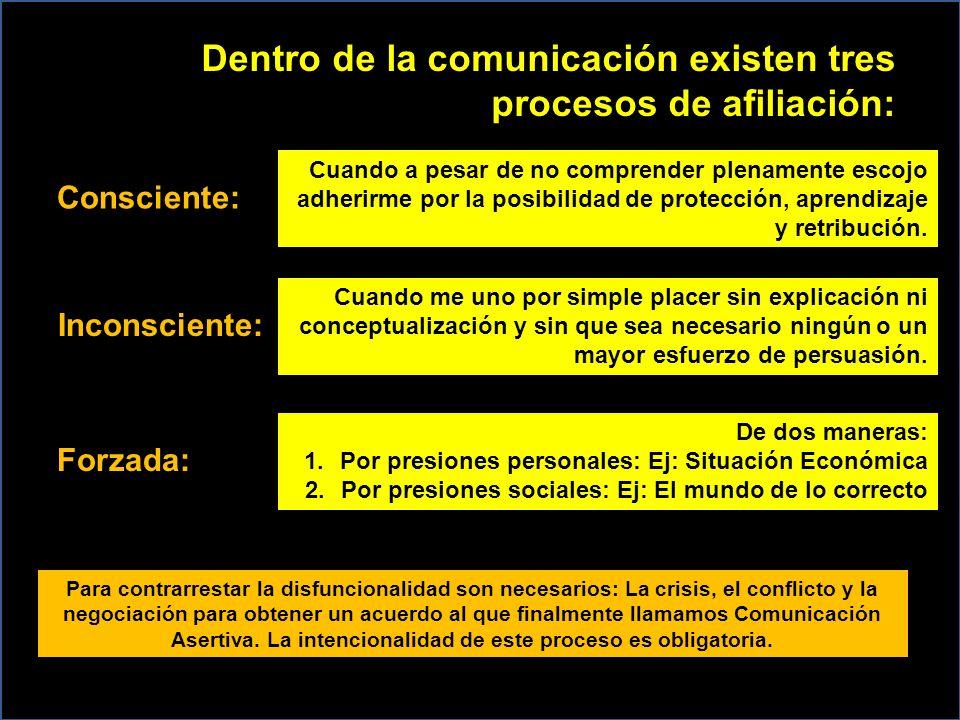 Dentro de la comunicación existen tres procesos de afiliación: Consciente: Cuando a pesar de no comprender plenamente escojo adherirme por la posibilidad de protección, aprendizaje y retribución.
