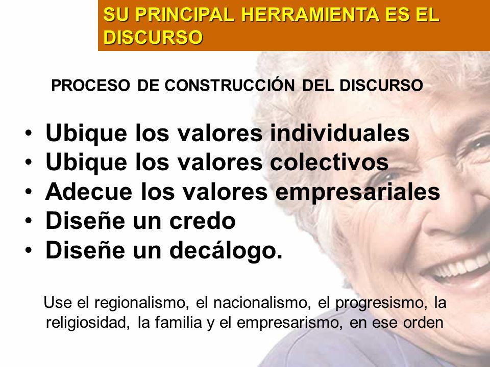 Ubique los valores individuales Ubique los valores colectivos Adecue los valores empresariales Diseñe un credo Diseñe un decálogo.