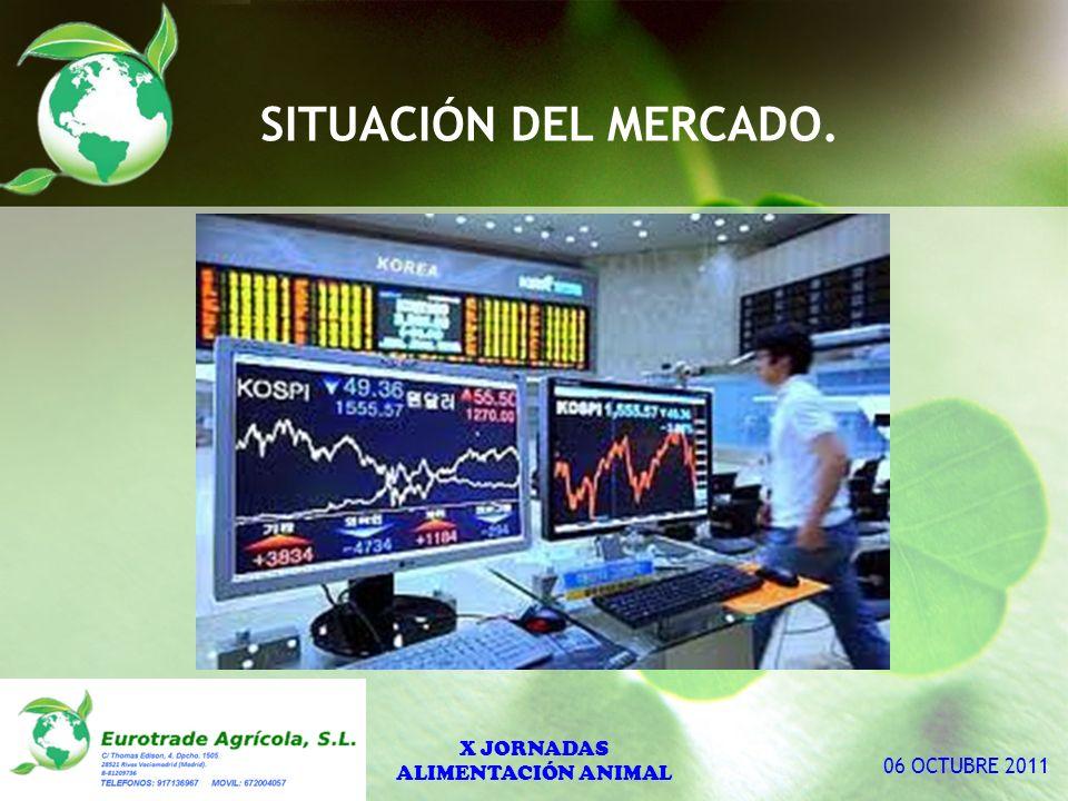SITUACIÓN DEL MERCADO. X JORNADAS ALIMENTACIÓN ANIMAL 06 OCTUBRE 2011