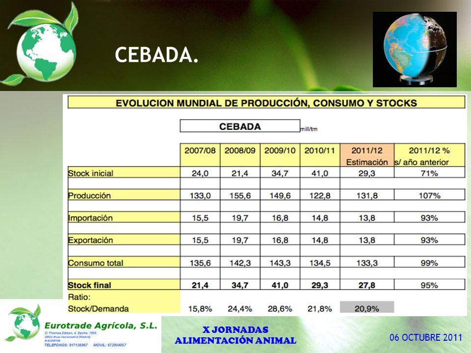 CEBADA. X JORNADAS ALIMENTACIÓN ANIMAL 06 OCTUBRE 2011