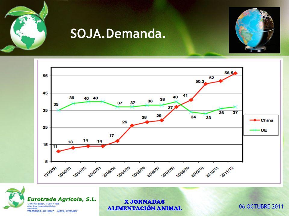 SOJA.Demanda. X JORNADAS ALIMENTACIÓN ANIMAL 06 OCTUBRE 2011
