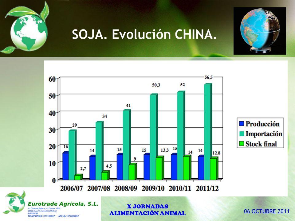 SOJA. Evolución CHINA. X JORNADAS ALIMENTACIÓN ANIMAL 06 OCTUBRE 2011