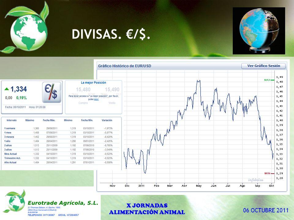 DIVISAS. /$. X JORNADAS ALIMENTACIÓN ANIMAL 06 OCTUBRE 2011