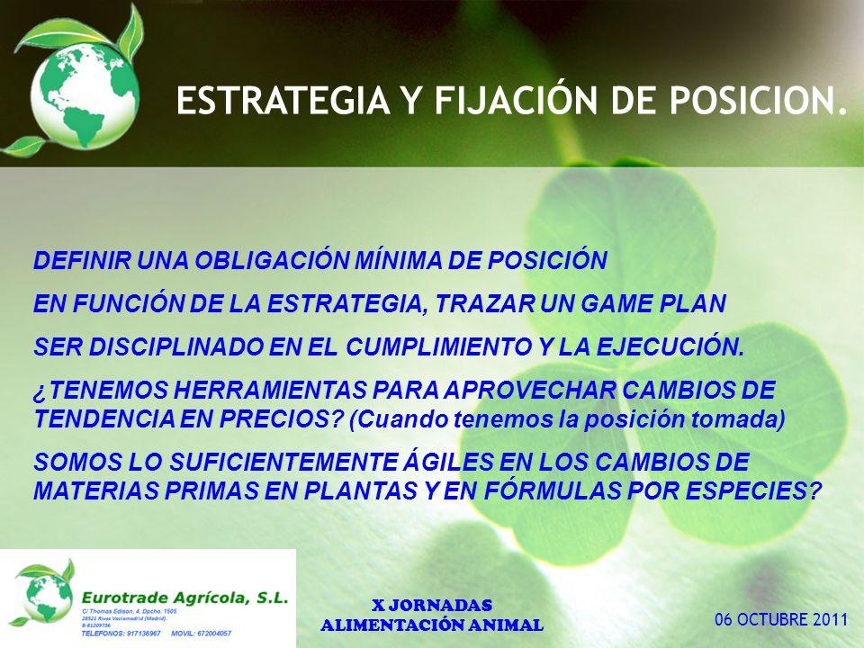 ESTRATEGIA Y FIJACIÓN DE POSICION.