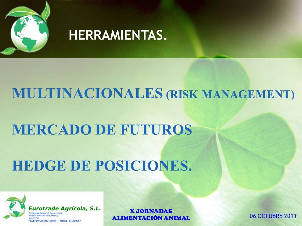 HERRAMIENTAS. MULTINACIONALES (RISK MANAGEMENT) MERCADO DE FUTUROS HEDGE DE POSICIONES. X JORNADAS ALIMENTACIÓN ANIMAL 06 OCTUBRE 2011