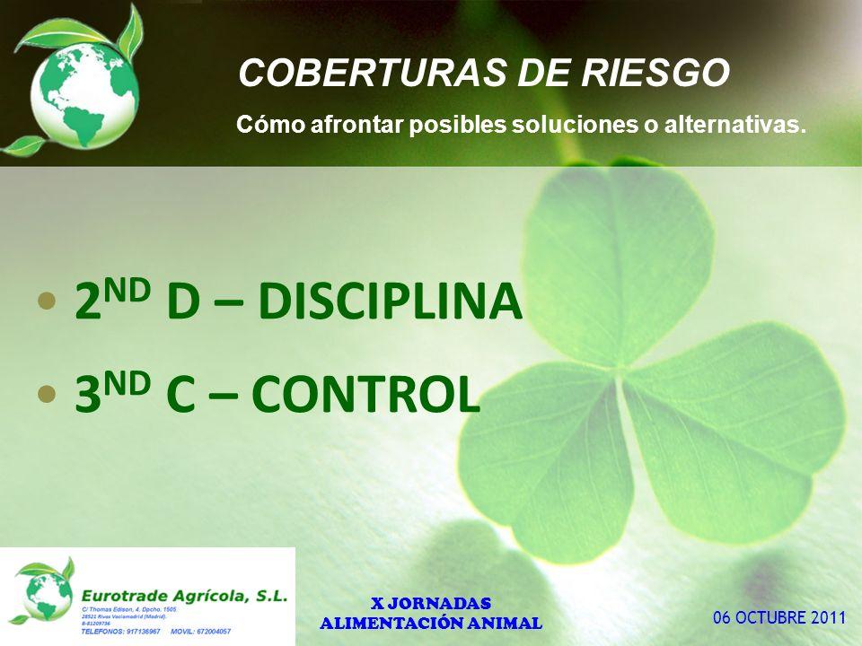 2 ND D – DISCIPLINA 3 ND C – CONTROL COBERTURAS DE RIESGO Cómo afrontar posibles soluciones o alternativas.