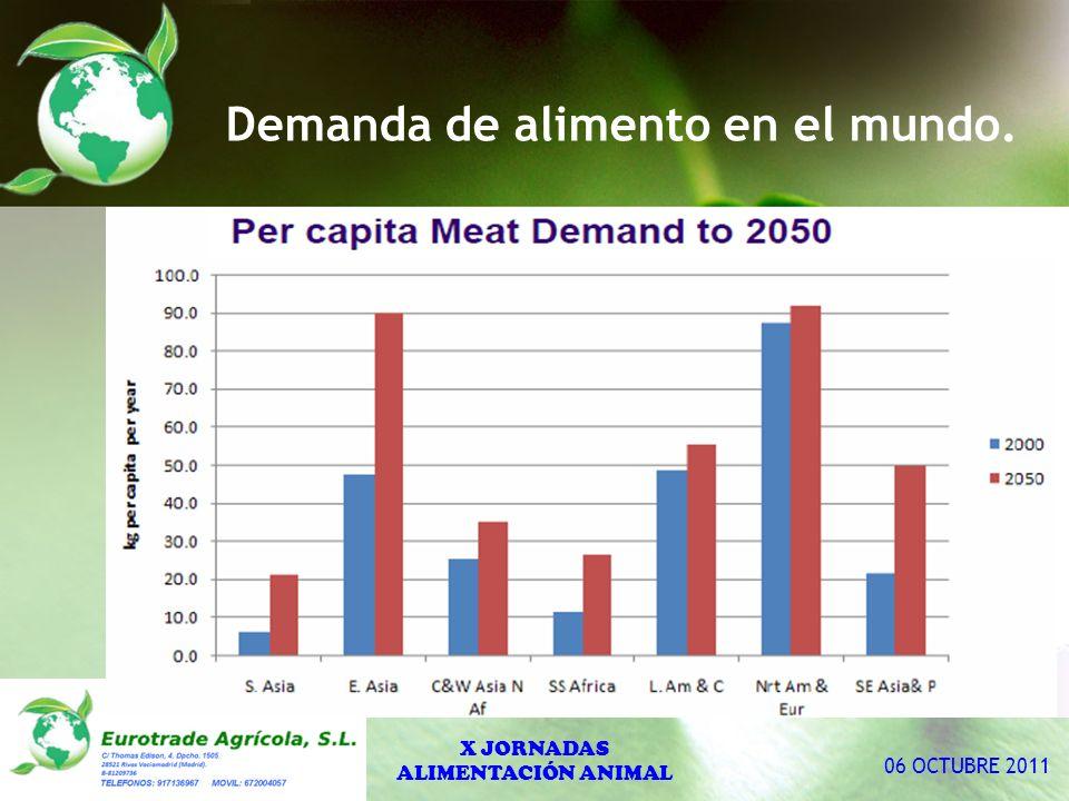 Demanda de alimento en el mundo. X JORNADAS ALIMENTACIÓN ANIMAL 06 OCTUBRE 2011