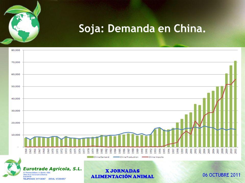 Soja: Demanda en China. X JORNADAS ALIMENTACIÓN ANIMAL 06 OCTUBRE 2011