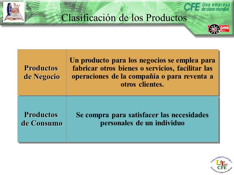 Productos de Negocio Productos Productos de Consumo Productos Un producto para los negocios se emplea para fabricar otros bienes o servicios, facilitar las operaciones de la compañía o para reventa a otros clientes.