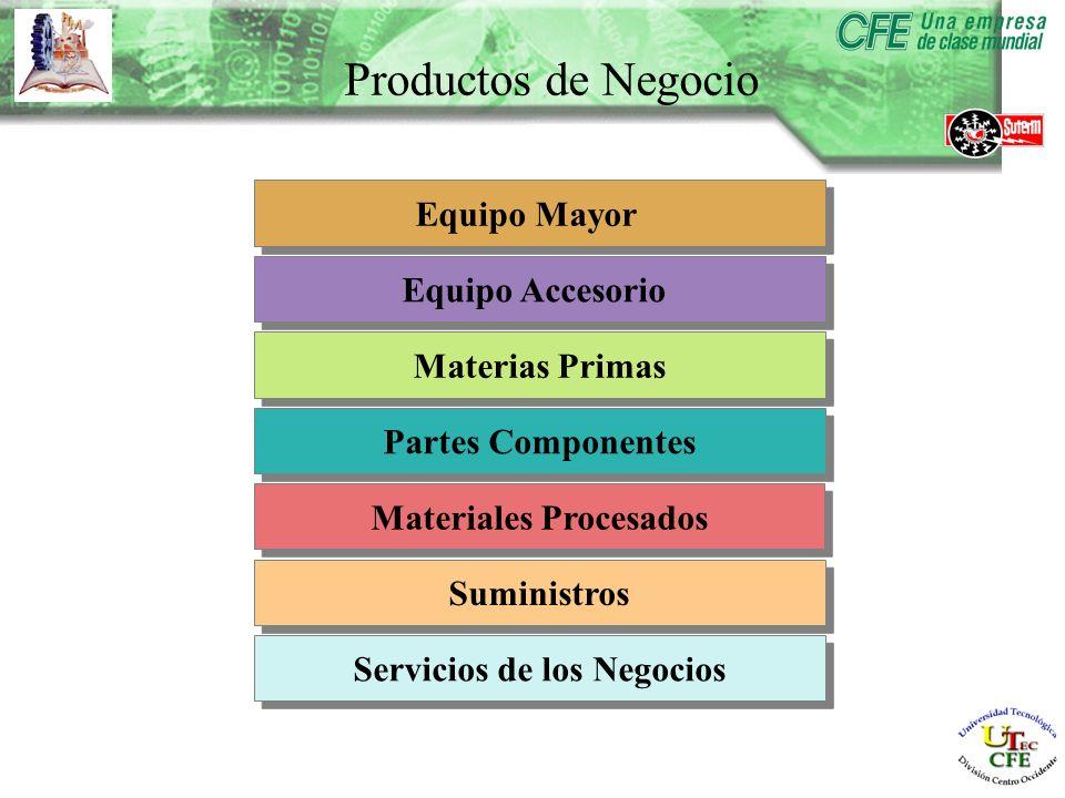 Equipo Mayor Equipo Accesorio Materias Primas Partes Componentes Materiales Procesados Suministros Servicios de los Negocios Productos de Negocio