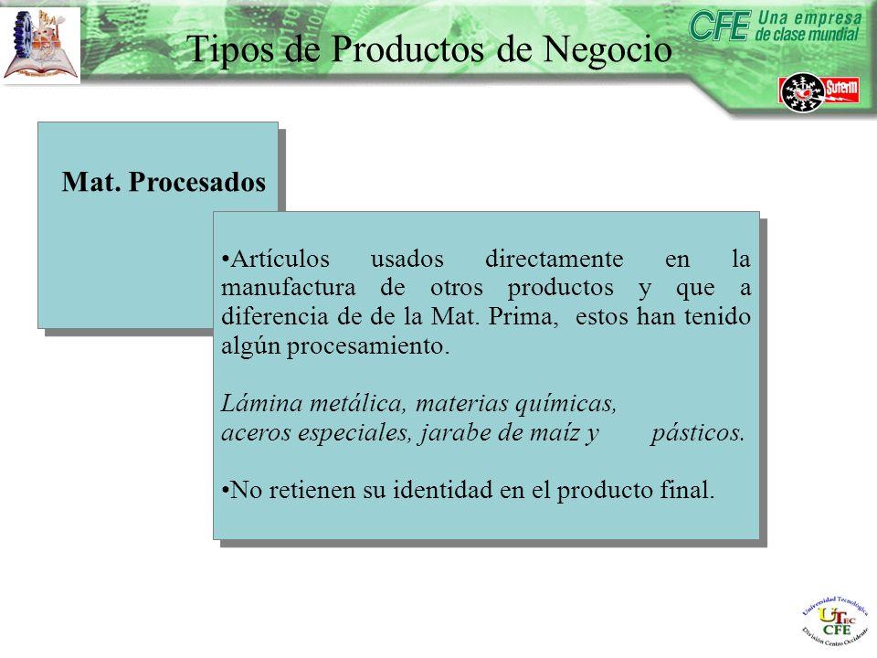 Artículos usados directamente en la manufactura de otros productos y que a diferencia de de la Mat.