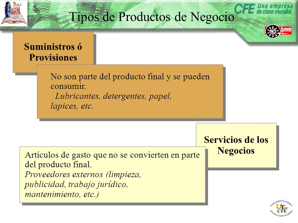 Suministros ó Provisiones Suministros ó Provisiones Servicios de los Negocios No son parte del producto final y se pueden consumir.
