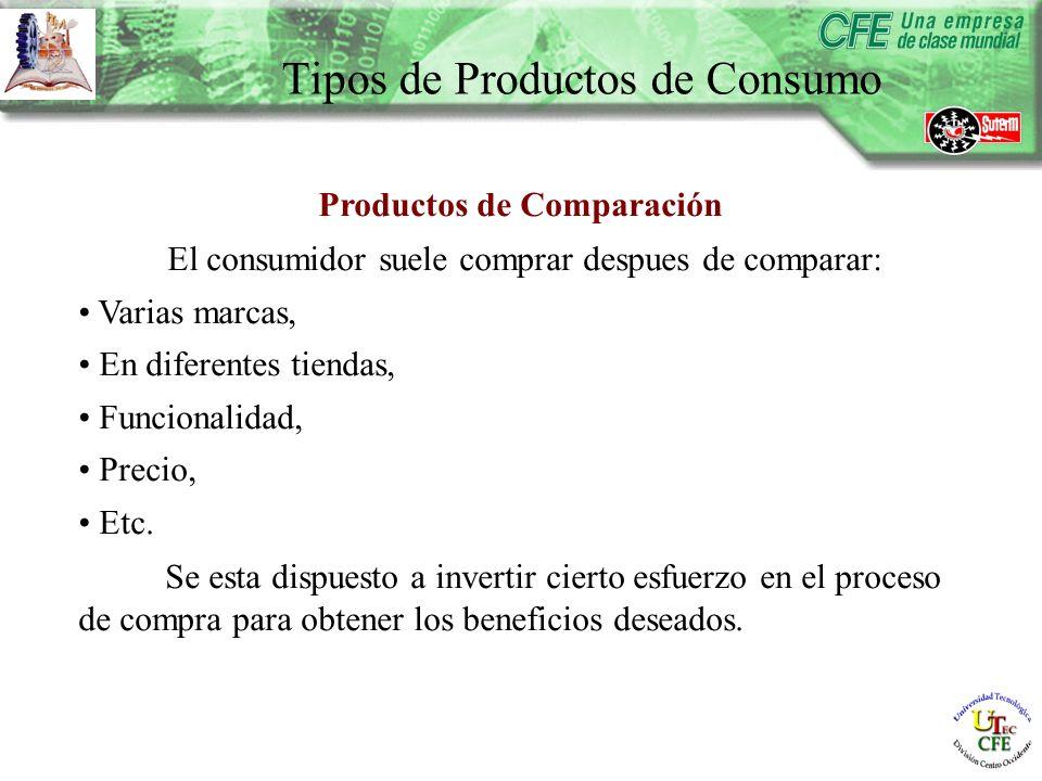 Productos de Comparación El consumidor suele comprar despues de comparar: Varias marcas, En diferentes tiendas, Funcionalidad, Precio, Etc.