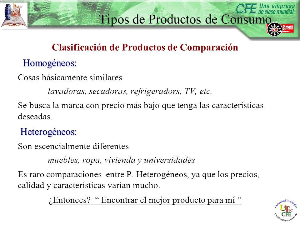 Clasificación de Productos de Comparación Homogéneos: Cosas básicamente similares lavadoras, secadoras, refrigeradors, TV, etc.