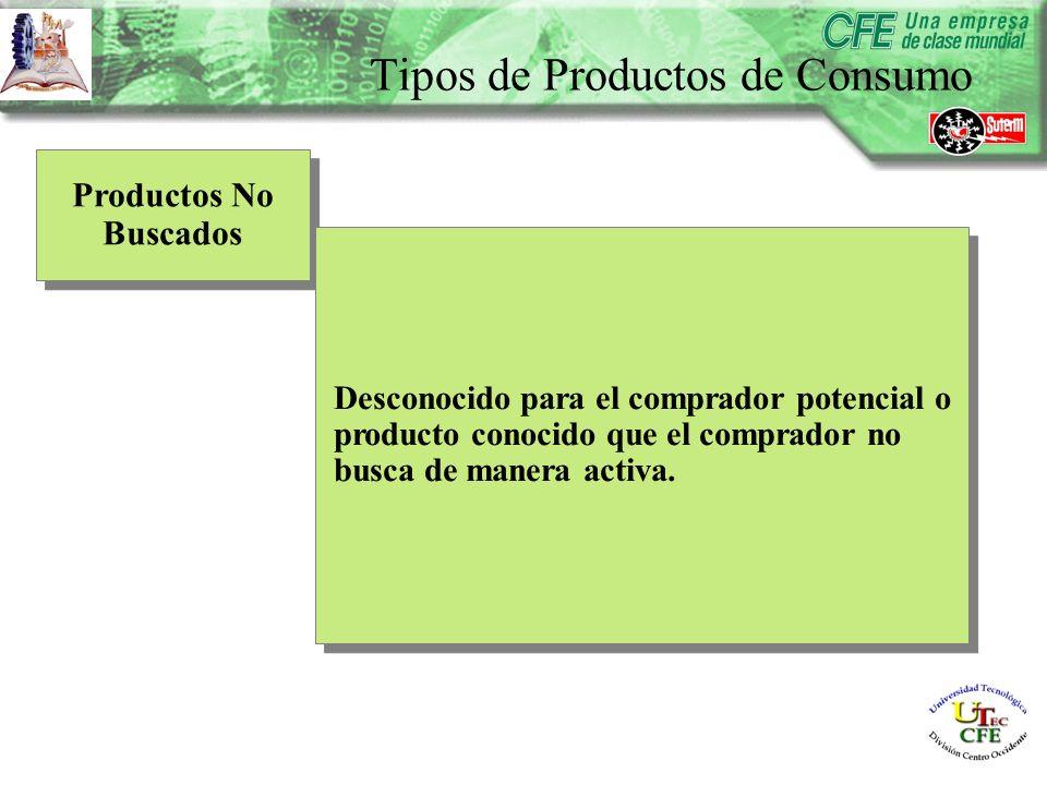 Productos No Buscados Productos No Buscados Desconocido para el comprador potencial o producto conocido que el comprador no busca de manera activa.
