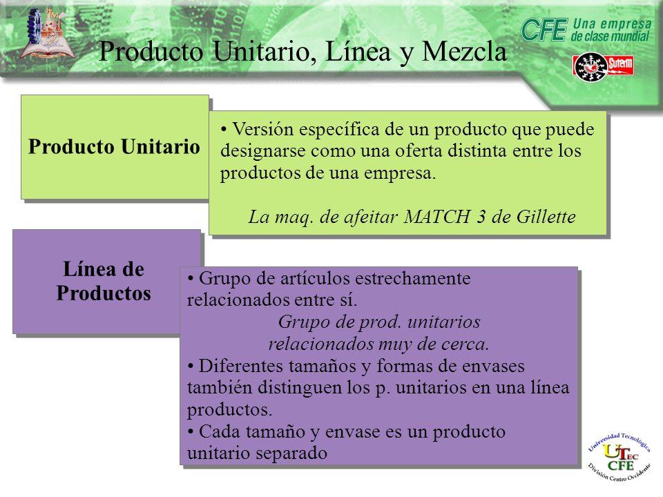 Producto Unitario, Línea y Mezcla Producto Unitario Línea de Productos Línea de Productos Versión específica de un producto que puede designarse como una oferta distinta entre los productos de una empresa.