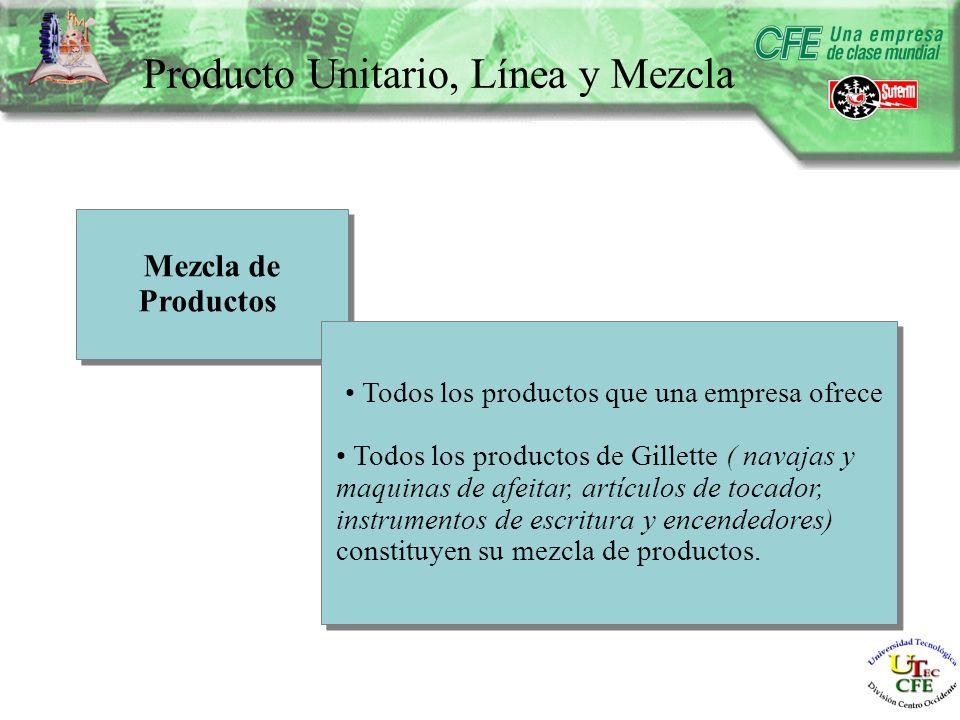 Producto Unitario, Línea y Mezcla Mezcla de Productos Mezcla de Productos Todos los productos que una empresa ofrece Todos los productos de Gillette ( navajas y maquinas de afeitar, artículos de tocador, instrumentos de escritura y encendedores) constituyen su mezcla de productos.