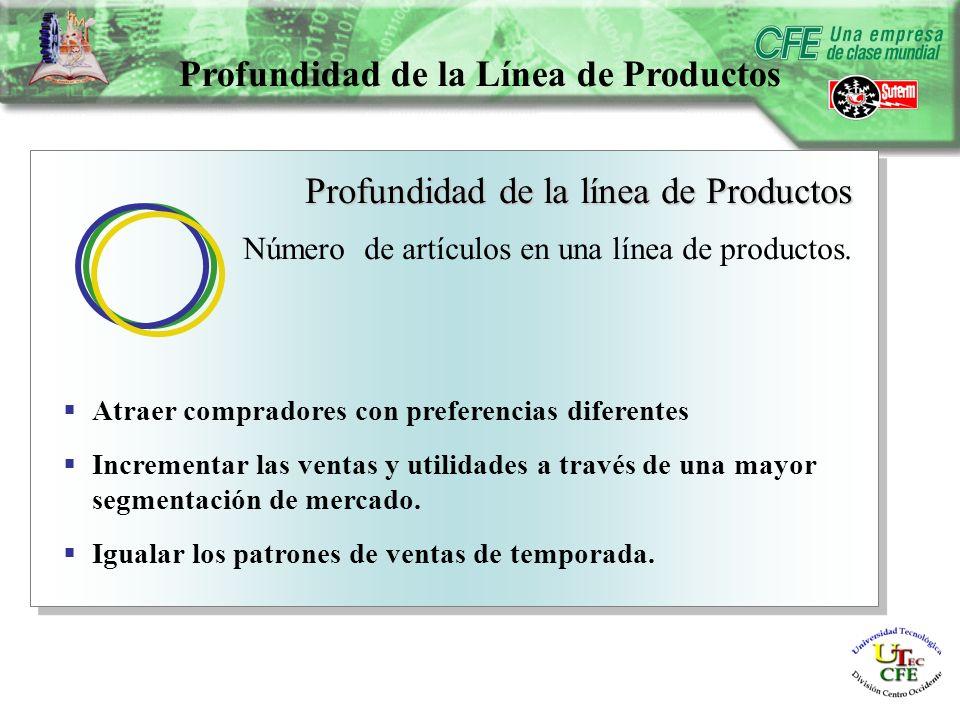 Profundidad de la Línea de Productos Profundidad de la línea de Productos Número de artículos en una línea de productos.
