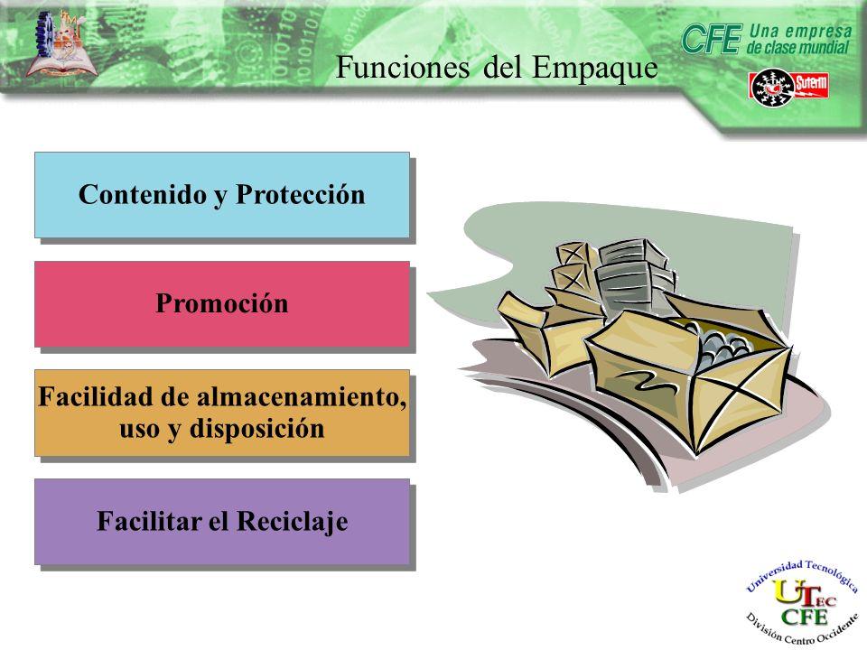 Funciones del Empaque Contenido y Protección Promoción Facilidad de almacenamiento, uso y disposición Facilidad de almacenamiento, uso y disposición Facilitar el Reciclaje