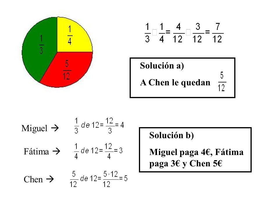 Solución a) A Chen le quedan Miguel Fátima Chen Solución b) Miguel paga 4, Fátima paga 3 y Chen 5
