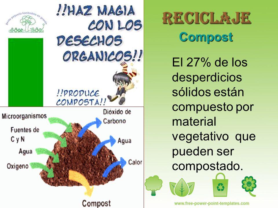 Reciclaje El 27% de los desperdicios sólidos están compuesto por material vegetativo que pueden ser compostado.