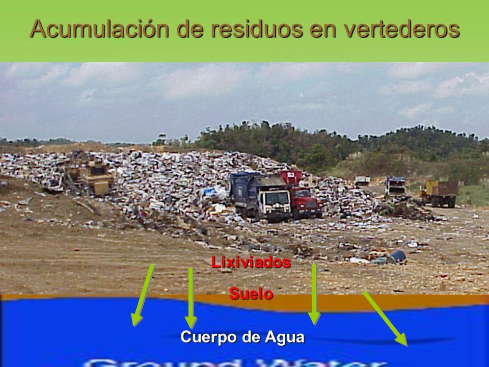 Acumulación de residuos en vertederos LixiviadosSuelo Cuerpo de Agua