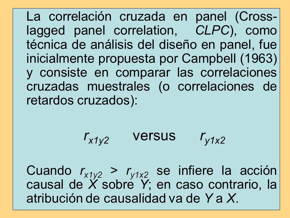 La correlación cruzada en panel (Cross- lagged panel correlation, CLPC), como técnica de análisis del diseño en panel, fue inicialmente propuesta por Campbell (1963) y consiste en comparar las correlaciones cruzadas muestrales (o correlaciones de retardos cruzados): r x1y2 versus r y1x2 Cuando r x1y2 > r y1x2 se infiere la acción causal de X sobre Y; en caso contrario, la atribución de causalidad va de Y a X.